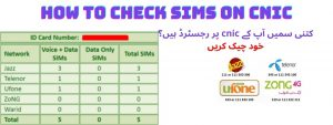 Read more about the article How to check sims on CNIC that are registered